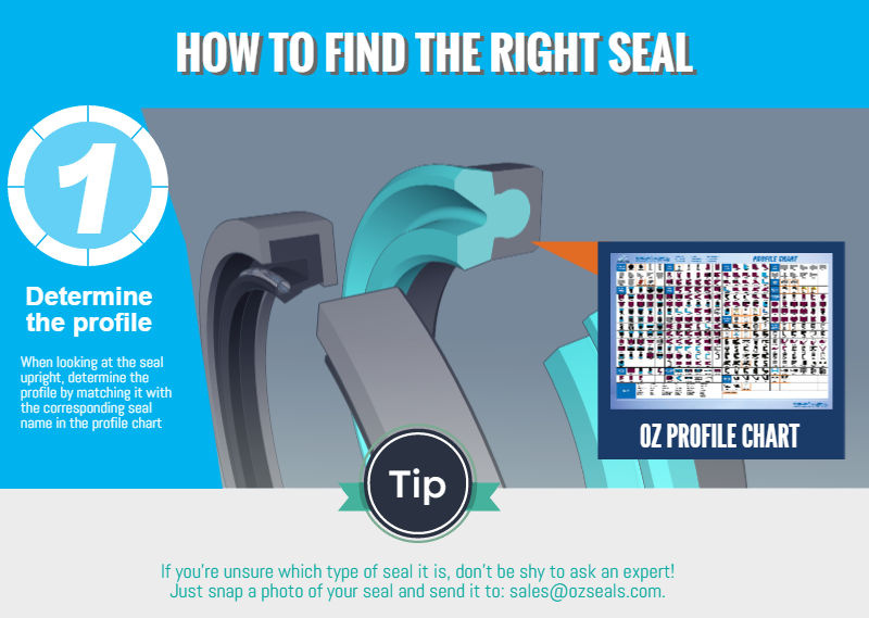 How to find the right seal