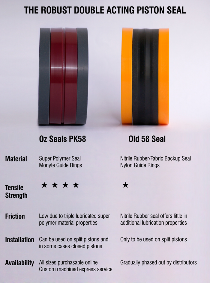 PK56/PK58 Hydraulic Seal vs Old 56 Seal