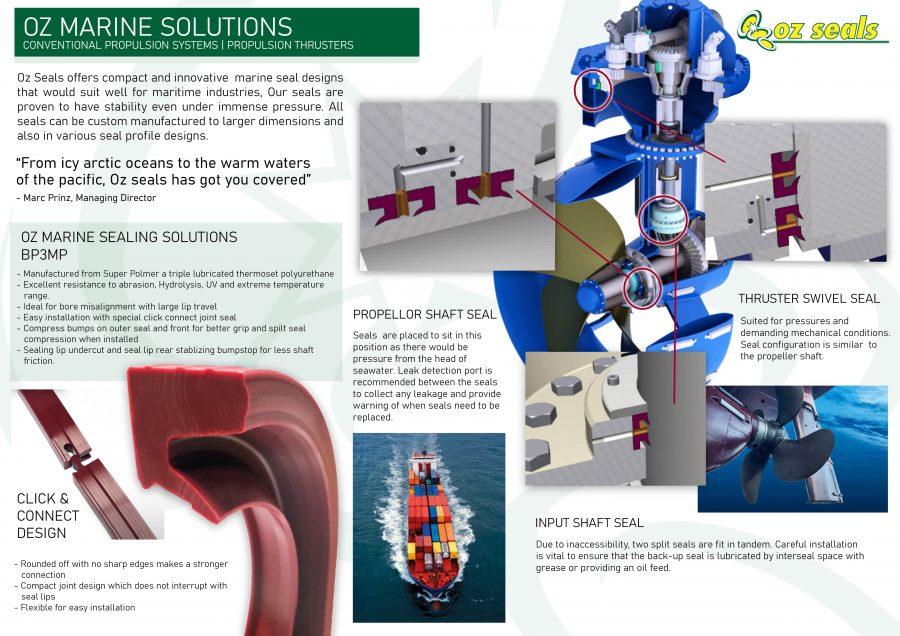 Oz Marine Solutions