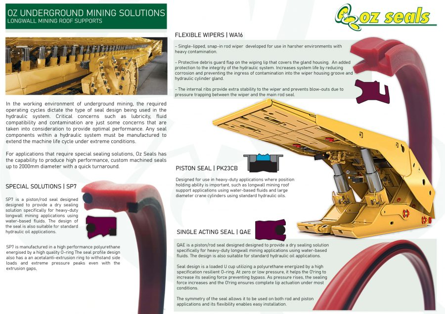 Oz Underground Mining Solutions (Longwall Mining  Roof Supports)