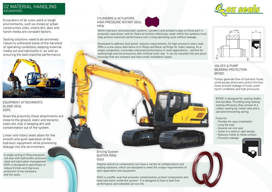 Oz Material Handling Equipments (Excavators)