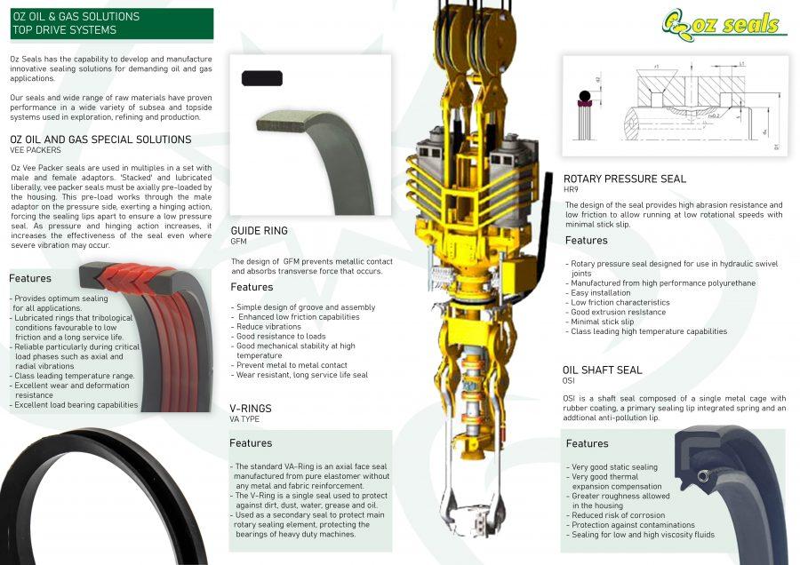 Oz Oil & Gas Solutions (Top Drive Sytems)